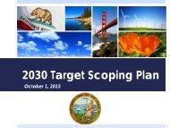 2030 Target Scoping Plan