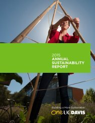 ANNUAL SUSTAINABILITY REPORT
