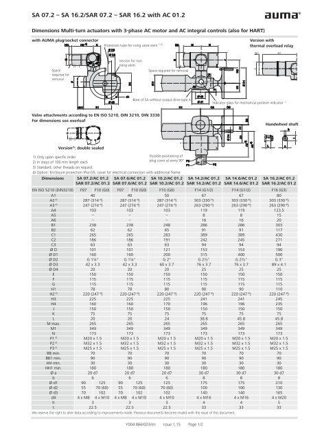 Prime Auma Wiring Diagrams Wiring Diagrams More Online Wiring Diagram Wiring Cloud Funidienstapotheekhoekschewaardnl