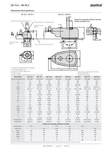 auma ac012 wiring diagram wiring center u2022 rh opaloils co