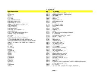 DENOMINAZIONE AIC TITOLARE ALLEGATO A Page 1 - Sefap