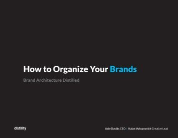 How to Organize Your Brands