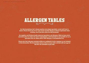 ALLERGEN TABLES