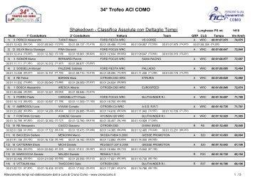 34° Trofeo ACI COMO