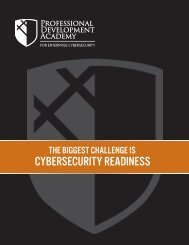 CYBERSECURITY READINESS