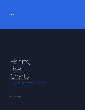Hearts then Charts