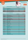 Chemikalien – die Bestseller gesammelt in einer Aktion - Seite 4