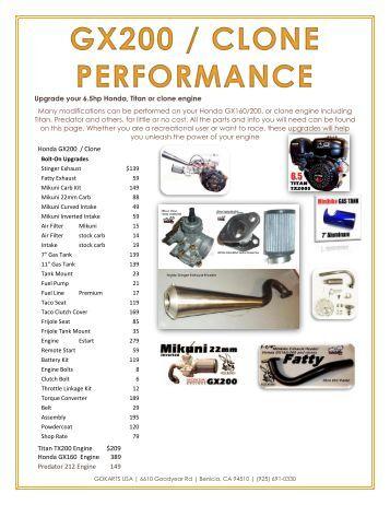 Honda GX160/200 Engine Performance