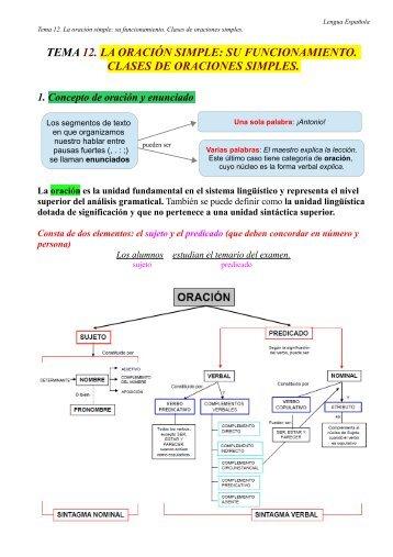 resumen_lengua_tema_12