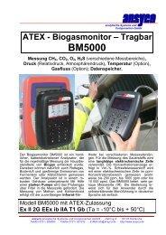 ATEX - Biogasmonitor – Tragbar BM5000 Messung CH4, CO2, O2 ...