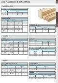 Holz Scherf Holzbaukatalog Großhandel 2015 - Seite 7