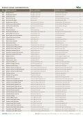 SORTIMENTSLISTE PROducT RaNGE - Page 6