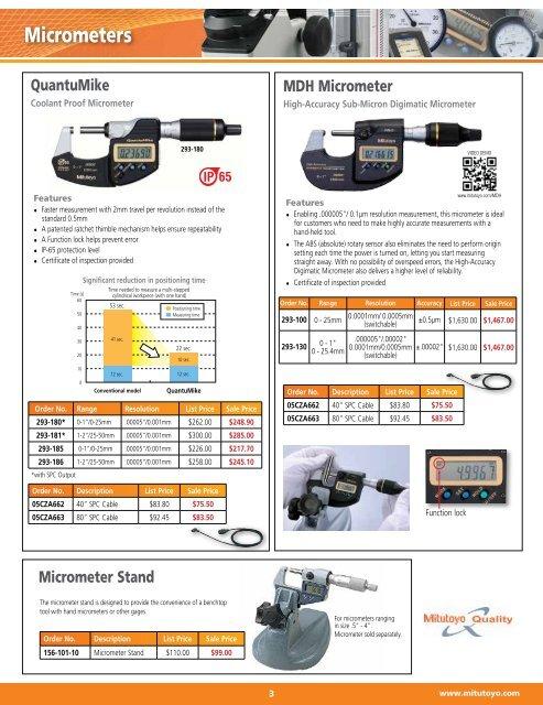 """IP65 NO SPC LITE RATCHET Mitutoyo 293-831-30 0-1/"""" Digimatic Micrometer MDC"""