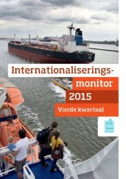Internationaliserings monitor 2015