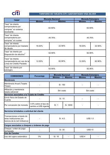 Tarifario Citi / AAdvantage ® Visa Silver - Citibank
