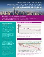 A JOB GROWTH PROGRAM
