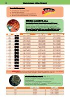 Produktkatalog Winter 2015-16 - Page 4