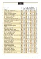2015 - Revista Top 100 - Page 7