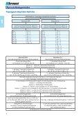 SERVOMECH Trapezspindel Getriebe - Seite 6