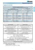 SERVOMECH Trapezspindel Getriebe - Seite 7