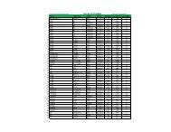 Lista CIAutos Verdes 13 Enero 2014 (2)(1).xlsx - CIBanco