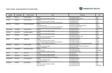 Títulos y Grados - Escuela de Derecho (1° semestre 2015)
