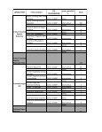 Lampiran Surat Nomor  2700/E5.2/PL/2015 tanggal 27oktober 2015 - Page 3