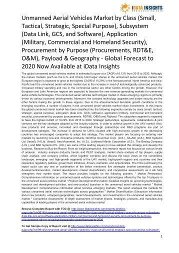 Unmanned Aerial Vehicles Market