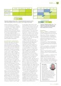 Forum - Page 7