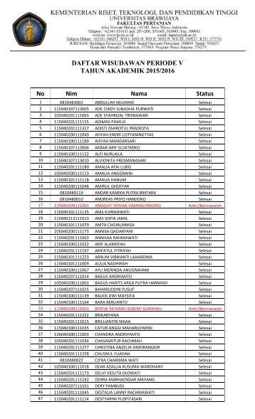 DAFTAR WISUDAWAN PERIODE V TAHUN AKADEMIK 2015/2016 No Nim Nama Status