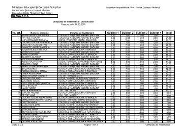 Lista rezultatelor - Colegiul de Stiinte Grigore Antipa Brasov
