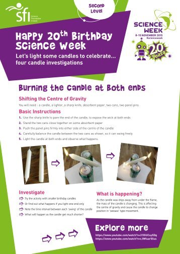 Happy 20 Birthday Science Week