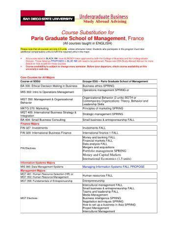 Dissertation and thesis manual sdsu