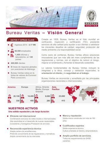 Bureau Veritas – Visión General €