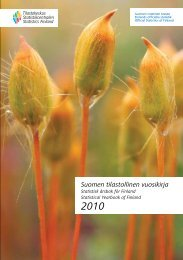 Finland Yearbook - 2010