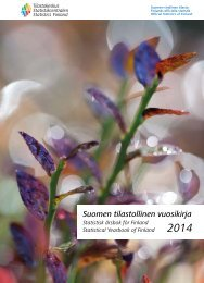 Finland Yearbook - 2014