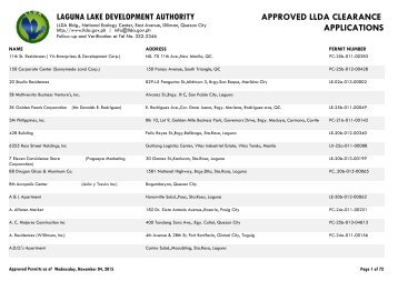 an assessment of laguna lake development Laguna de baý is the largest lake in the philippines located east of metro manila  between the  because of its importance in the development of the laguna de  bay region, unlike other lakes in the country, its water quality and general.