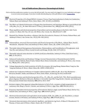 List Of Publications Reverse Chronological Order