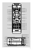 Philips Sistema micro Hi-Fi - Istruzioni per l'uso - RUS - Page 3