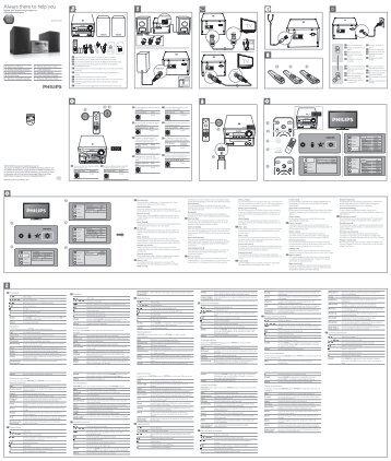 Philips Sistema musicale micro con DVD - Guida rapida - ELL