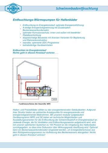 Entfeuchtungs-Wärmepumpen für Hallenbäder - HANSA Klima