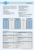 Mit uns können Sie rechnen - HANSA Klima - Page 4