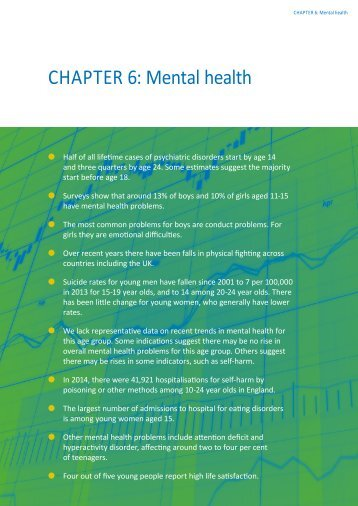 CHAPTER 6 Mental health