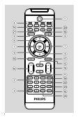 Philips Sistema Micro DVD classico - Istruzioni per l'uso - SLK - Page 4
