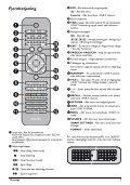 Philips Proiettore a LED Screeneo Smart - Istruzioni per l'uso - DAN - Page 7