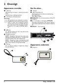 Philips PicoPix Proiettore tascabile - Istruzioni per l'uso - DAN - Page 6