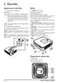Philips PicoPix Proiettore tascabile - Istruzioni per l'uso - SWE - Page 6