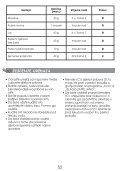 Moulinex FACICLIC LM3001 - Manuale d'Istruzione Hrvatski (Croatian) - Page 7