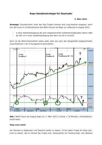 Einfache gleitende handelsstrategie bild 10