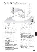 Philips Flat TV - Istruzioni per l'uso - SLV - Page 7